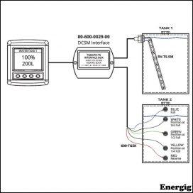 BEP Monitor System DCSM Tank Probe Interface