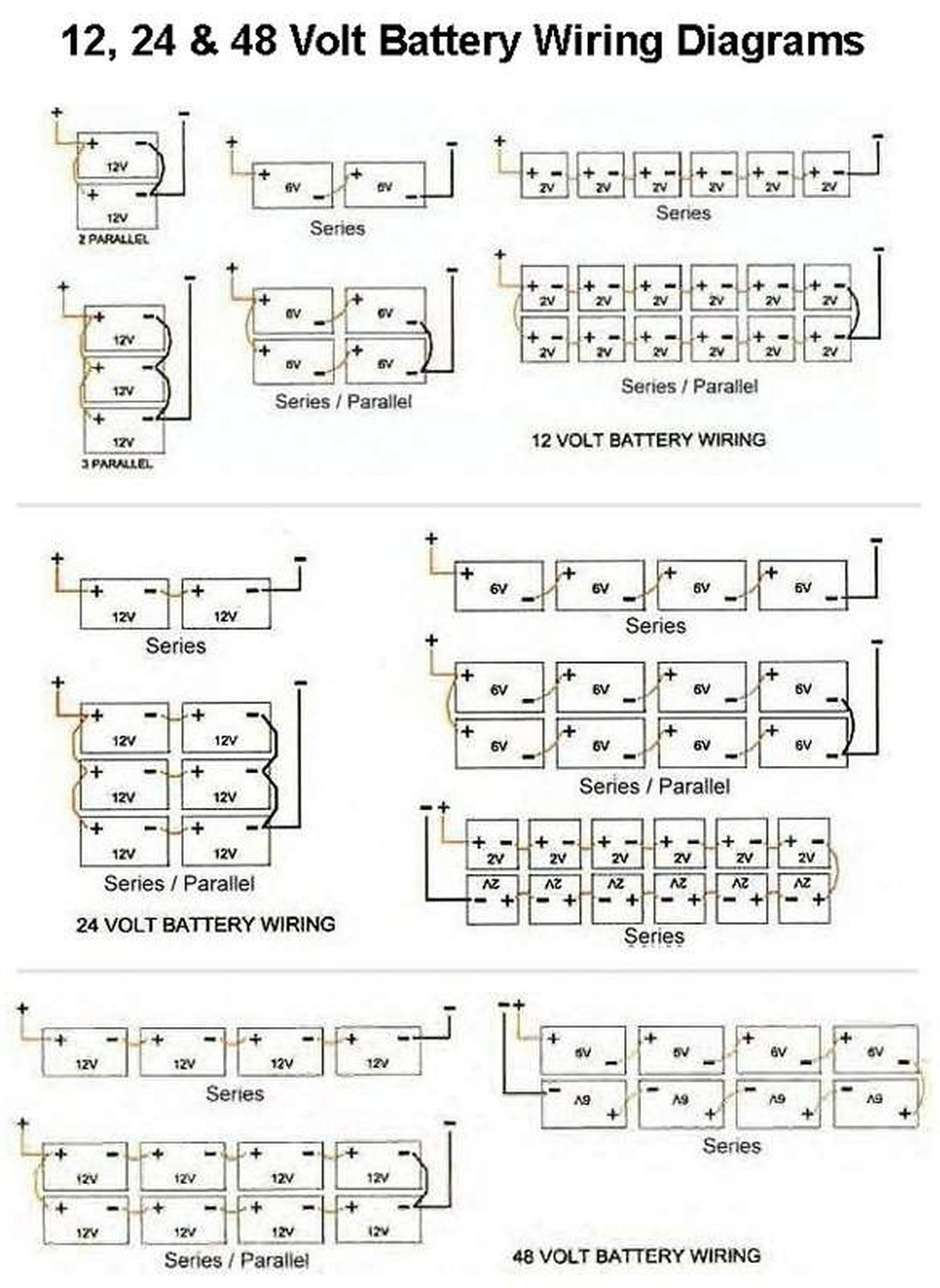 3 Bank Marine Battery Charger Wiring Diagram from energig.com
